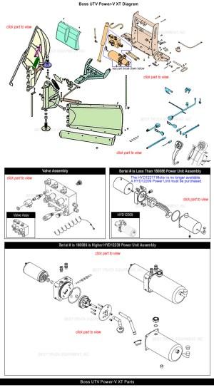 Boss UTV Power V Snow Plow Parts  Part LookUp Diagram