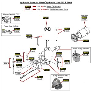 Meyer E60 E60H Hydraulic Pump Parts Diagram  Buy Parts by