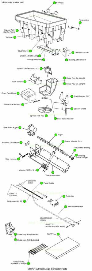 SaltDogg SHPE1500 Buyers Salt Spreader Parts Look Up Diagram