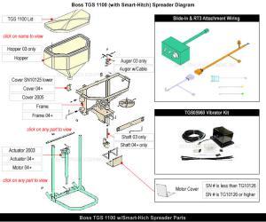 Boss TGS 1100 Smart Hitch Spreader Parts & Part Diagram