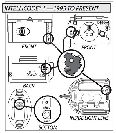 Honda Z50j1 Wiring Diagram besides Universal Turn Signal Wiring Diagram Brake Light also Universal Jeep Wiring Harness also Nissan An 7 Pin Wiring Diagram also 7 Pin Relay Wiring Diagram. on universal trailer wiring diagram