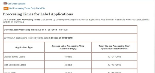 TTB expedited delivery as present times show labels from December 13, 2019 are being processed