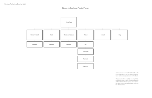 swest_sitemap_03_Page_1