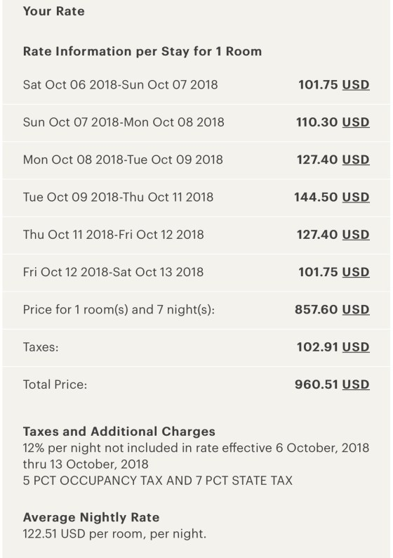 Crowne Plaza hotel bill with varying nightly rates