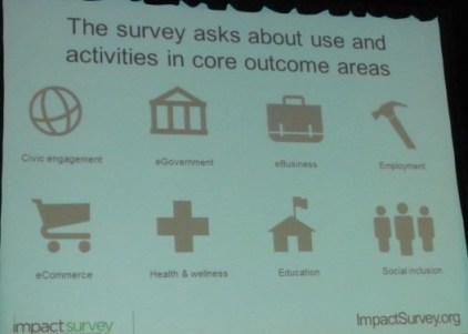 Survey areas
