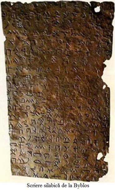 13.2.4.01 Scriere silabică de la Byblos