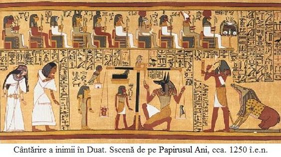 9.5.4.1 Cântărire a inimii în Duat.Sscenă de pe Papirusul Ani, cca. 1250 î.e.n.