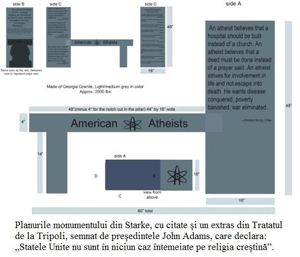 A.20.7.01 Planurile monumentului din Starke, Bredford, SUA, cu citate și un extras din Tratatul de la Tripoli