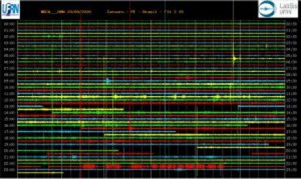Caruaru registra série e tremores de terra