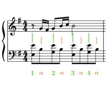 Lire le rythme au piano : extrait Amélie Poulain avec découpe des temps à la croche