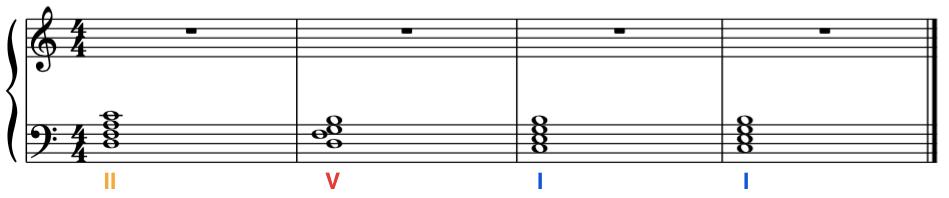 Apprendre à improviser au piano : accords du II V I avec renversement