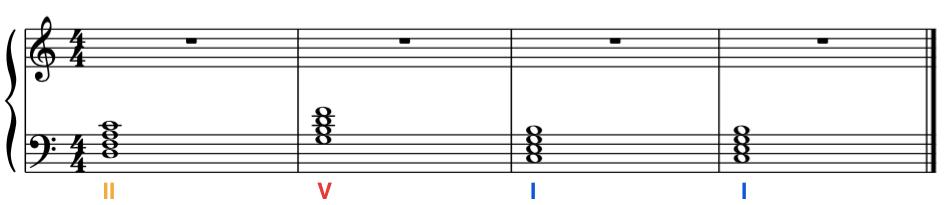 Apprendre à improviser au piano : accords du II V I à l'état fondamental