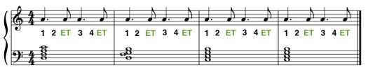 Apprendre à improviser au piano : rythme de noires pointées