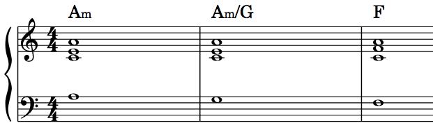 Le nom des accords au piano : autre exemple de renversement