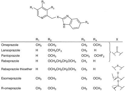 formule chimiche e nomi dei gastroprotettori