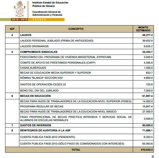 FINANCIERA7