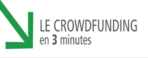 Le crowd funding en 3 minutes