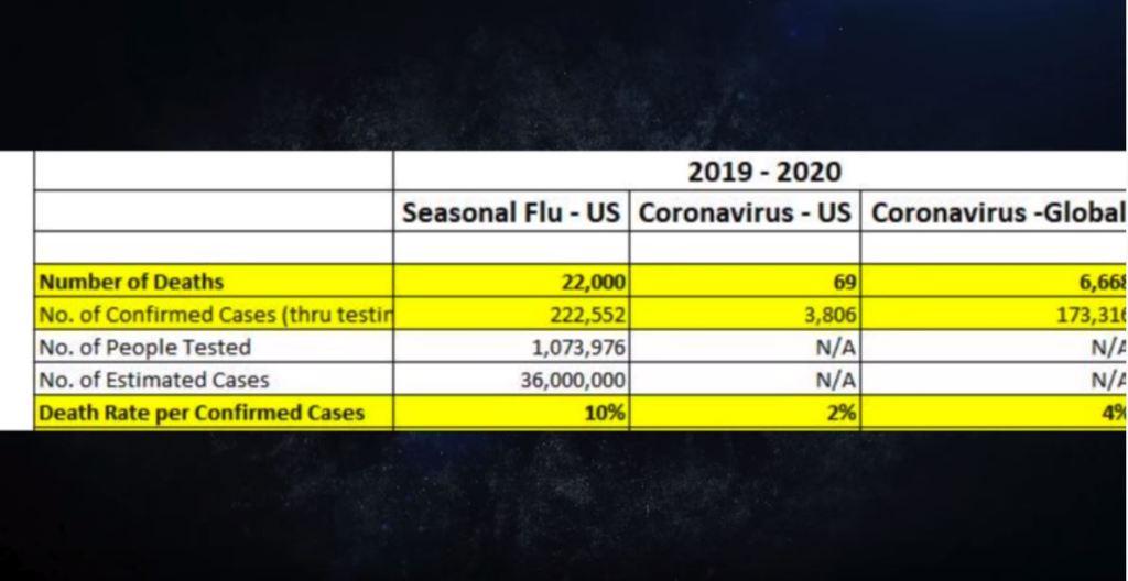 COVID-19 strain of Corovavirus