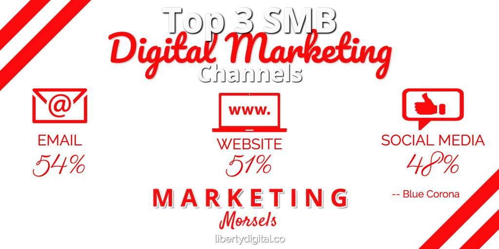 Top SMB Marketing Channels
