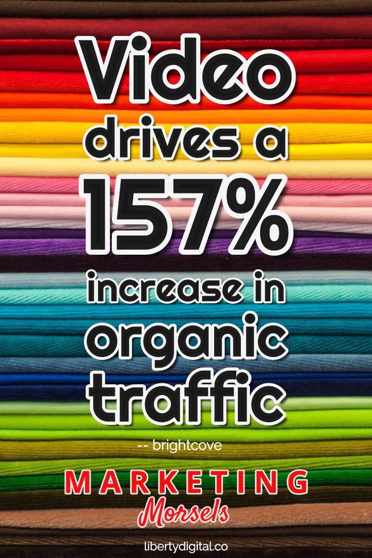 video drives traffic
