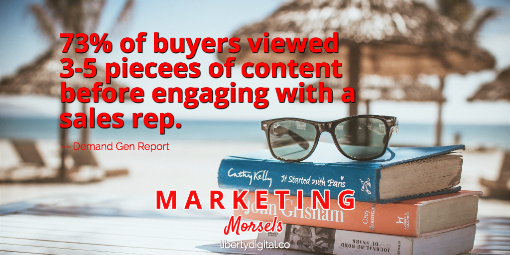 Content Drives Sales