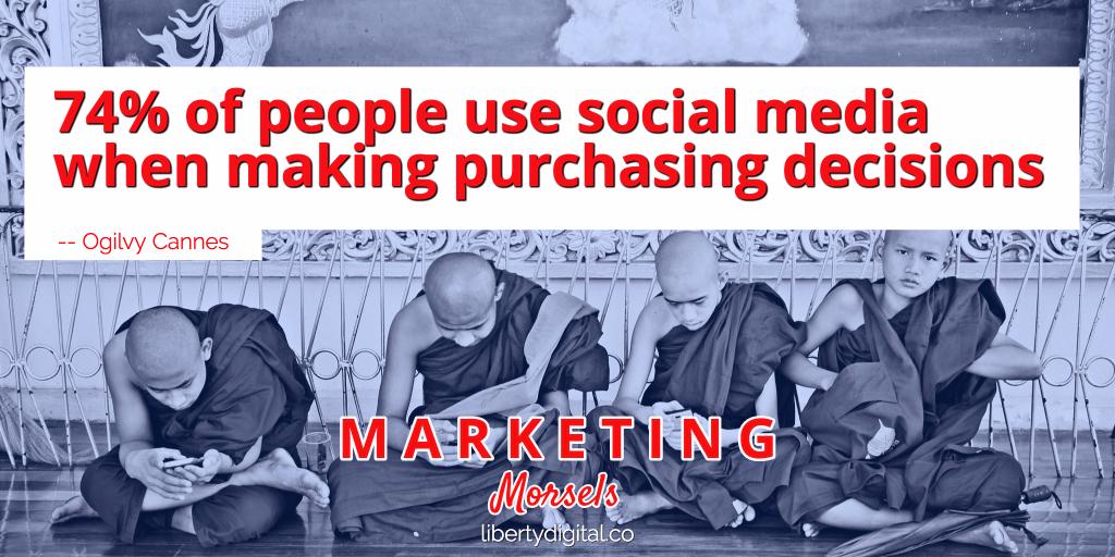 Social Media Helps Purchasing