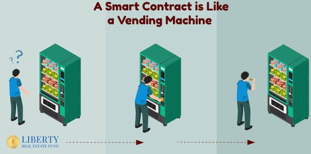 """A picture titled """"A Smart Contract is Like a Vending Machine"""" showing 3 pictures with a person standing in front of a vending machine. The first frame on the left of the picture shows a person standing in front of the machine deciding what to buy. The middle frame of the picture shows the same person depositing money into the machine. The third frame on the right side of the picture shows a person standing in front of the machine opening the bar of candy that was purchased from the machine. Smart Contracts execute agreements similar to this process."""