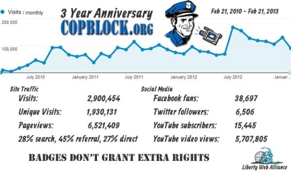 copblock analytics 3 year CopBlock Hits 3 Year Anniversary