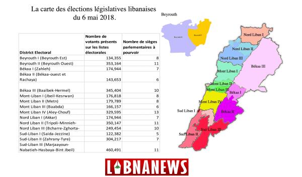 Liban: La carte des circonscriptions électorales pour les élections législatives du 6 mai 2018. Crédit photo: Libnanews.com