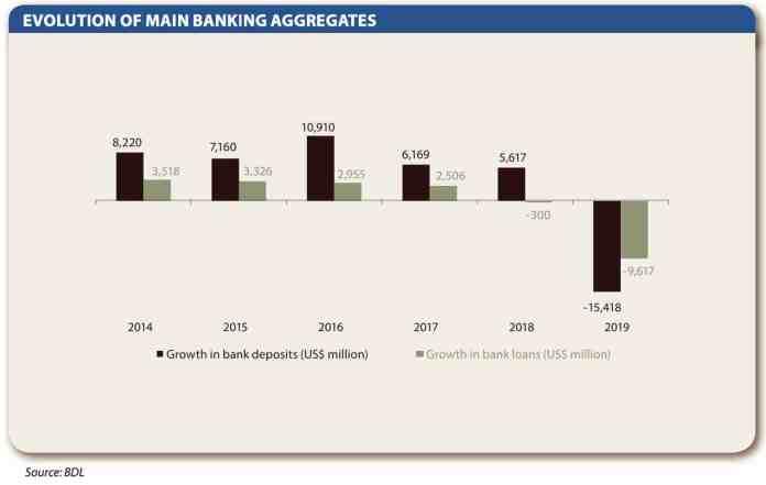 Capture d'écran du rapport de la Banque Audi