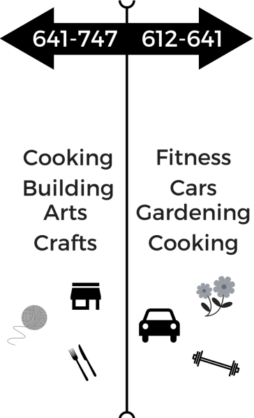 cooking-fitness