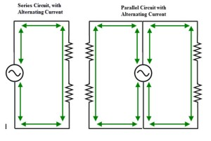 Basic Electrical Theory | Ohms Law, Current, Circuits & More