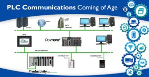 PLC Communications  Coming of Age | AutomationDirect