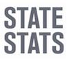 CQ Press State Stats