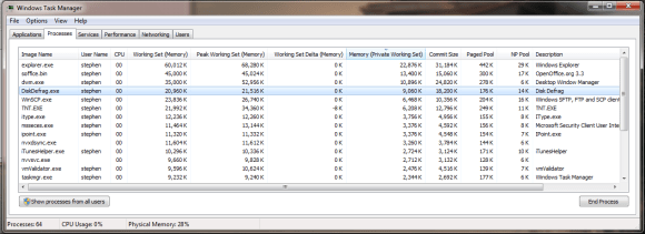 Task Manager viewing memory values
