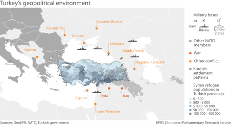Turkey's geostrategic environment
