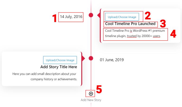 Description de la création d'une timeline