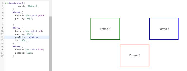 Position : relative CSS, la forme deux est déplacée