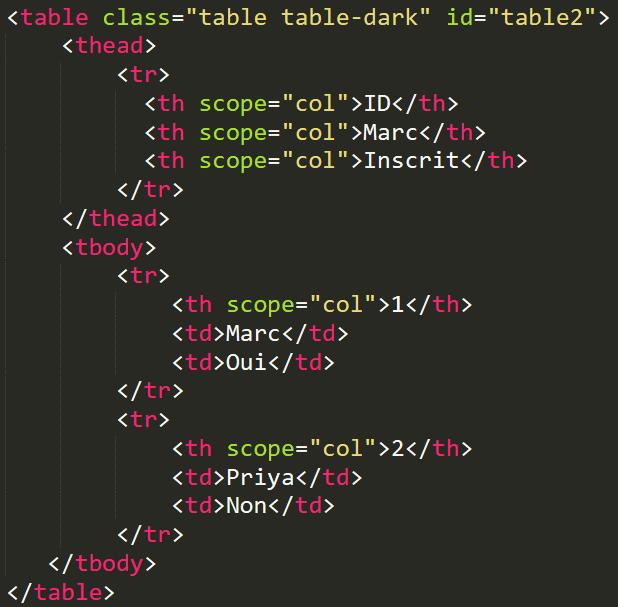 Créer un tableau dark, avec plus de code