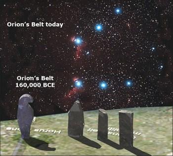 L'allineamento con la Cintura di Orione
