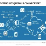 architecting-iot-by-mathew-alcatel-lucent-mimos-iot-twg-day1-21-638