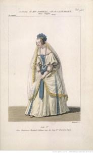 http://gallica.bnf.fr/ark:/12148/btv1b64006385/f3.item