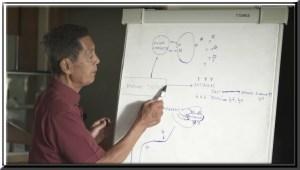 DSDG | Prof. Sucharit Bhakdi erklärt die Reaktionen des Immunsystems und berichtet über aktuelle Studien
