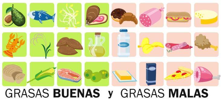 Alternativas saludables a las grasas saturadas.
