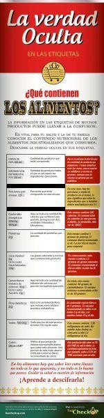 Aprende a Interpretar las etiquetas de los alimentos precocinados