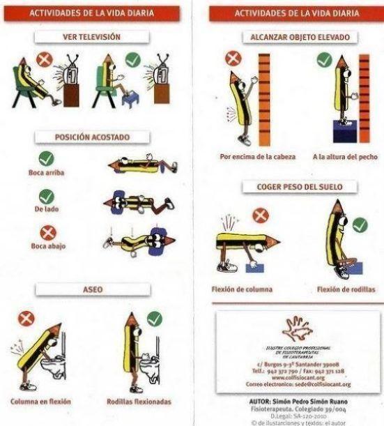 la higiene postural