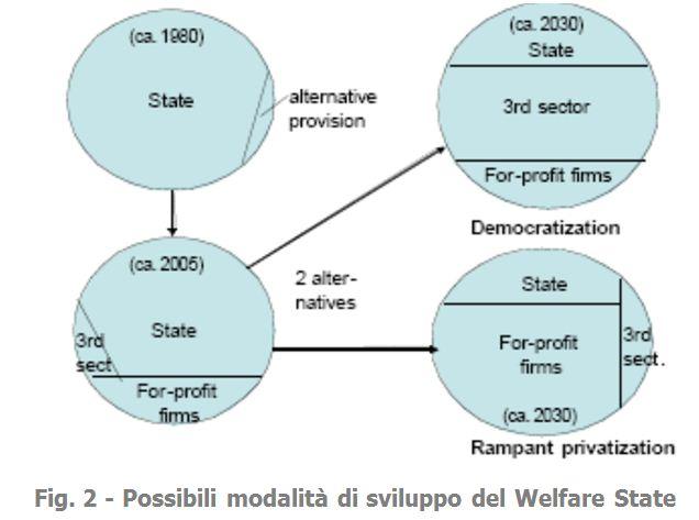 Cooperazione di inserimento lavorativo e valore aggiunto sociale (3/4)
