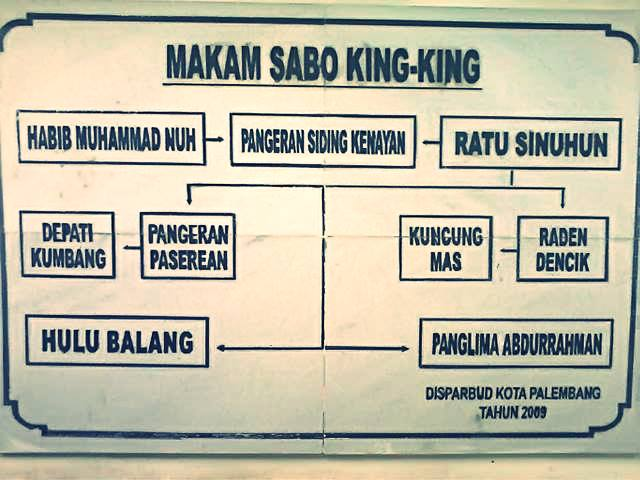 Masih Ada Juga Sabokingking, Makam Para Raja Dan Bangsawan Yang Bisa Kamu Ziarahi