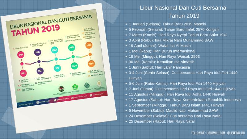 Daftar Libur Nasional 2019 Pada Kalender Tahun 2019!