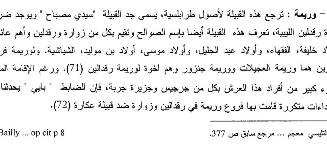 وريمة تاريخ شبة جزيرة جرجيس نور الدين سريب الفصل الثاني ص71-70